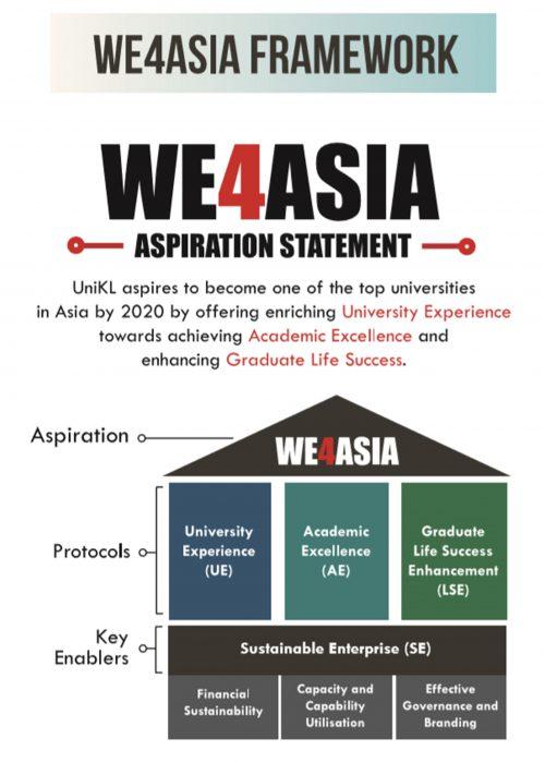 We4Asia