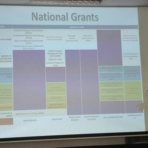 National Grant